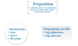 Poellot: Grammar - Prepositions