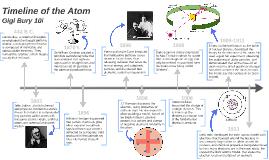 Timeline of the Atom
