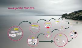 Cronologia BMV 2003-2013