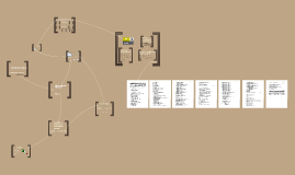 Copy of Clasificacion de empresa por capital involucrado