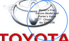 porters five forces and the value chain techniques Porters five forces model works  porter's five forces – competitor analysis (michael porter):  rt@rapidbi porter's five forces – competitor analysis.