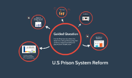 U.S Prison System Reform