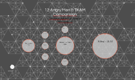 12 Angry Men & TKAM Comparision