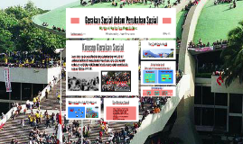 Gerakan Sosial dalam Perubahan Sosial