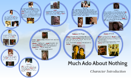 Copy of Much Ado About Nothing Character Introduction