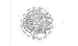 Copy of Evaluacion de los Aprendizajes