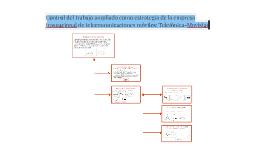 Control del trabajo ampliado como estrategia de la empresa t