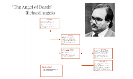 """""""The Angel of Death"""""""