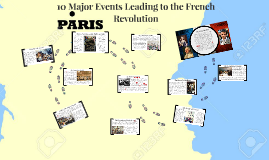 Copy of 10 Major events Leading to the French Revolution