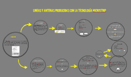Copy of LINEAS Y ANTENAS PRODUCIDAS CON LA tecnología MICROSTRIP