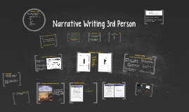 Narrative Writing 3rd Person