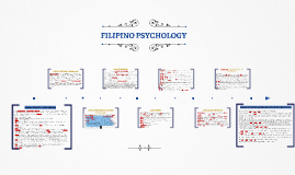 Copy of FILIPINO PSYCHOLOGY