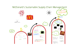 case study of supply chain management at luen thai Accounting, management consultancy & corporate services  hong kong-listed  luen thai is a leading consumer goods supply chain group  moreover, low  cost may be due to the lack of supply chain/material support, poor  (remark:  the above is among the case studies of a research project jointly.