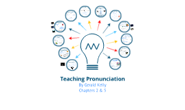 Copy of Teaching pronunciation