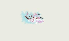 Spacial Spring