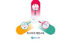 Copy of 참샘초등학교 학교폭력예방교육