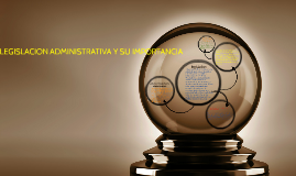 Copy of LEGISLACION ADMINISTRATIVA Y SU IMPORTANCIA