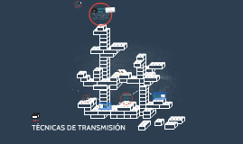 TÉCNICAS DE TRANSMICIÓN