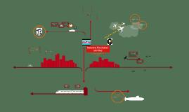 Industrial Revolution-John Kay