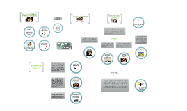 Copy of Resumen explicativo del Proyecto de Ley de Resguardo del Orden Público (Ley Hinzpeter) en el marco de la protesta social