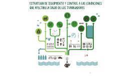 Copy of Copy of ESTRATEGIA DE SEGUIMIENTO Y CONTROL A LAS CONDICIONES QUE AF