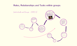 Roles, Relationships and Tasks within Groups