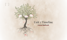 Unit 2 Timeline
