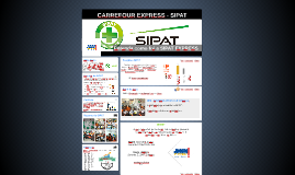 CARREFOUR EXPRESS - SIPAT