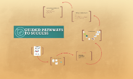 Guided Pathways to Success