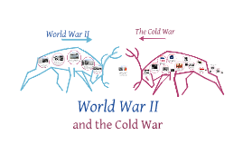 Copy of Timeline Project for WWII & the Cold War