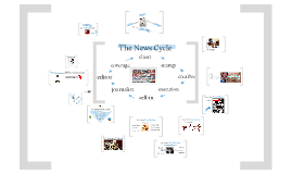 Copy of The News Cycle