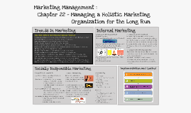 Kotler Marketing Management - Chap.22