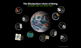 The Elizabethan Chain of Being