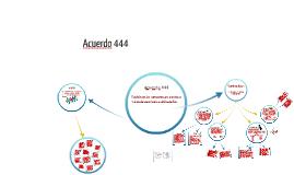 Copy of Acuerdo 444 - Competencias genéricas y disciplinares