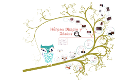 Copy of Hérpes Simple y Zoster
