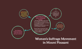 Women's Suffrage Movement in Mount Pleasant