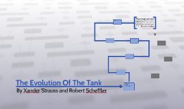 The Evolution Of The Tank
