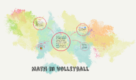 Copy of Math in volleyball