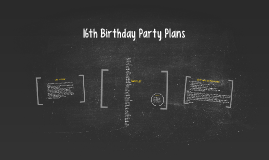16th Birthday Party Plans