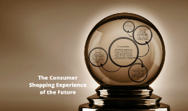 The Consumer Shopping Experience of the Future