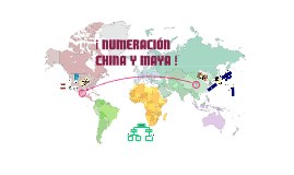 Maya/China Numeracion