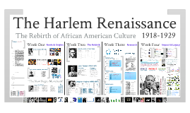 Copy of E3: The Harlem Renaissance