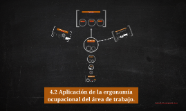 Copy of 4.3 Aplicación de la ergonomía ocupacional del área de traba