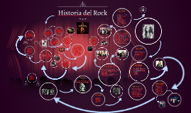 Copy of historia del rock presentacion