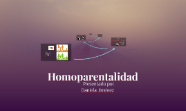 Homoparentalidad