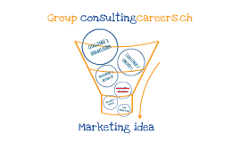 Team 3 Consultingcareers.ch
