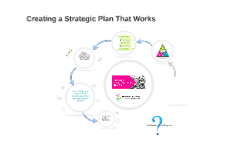 Nonprofit Strategic Planning Workshop