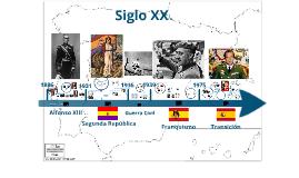 España siglo XX