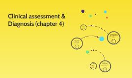 Clinical assessment & Diagnosis