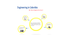 Engineering in Colombia
